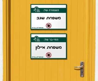 שלטים לדלת